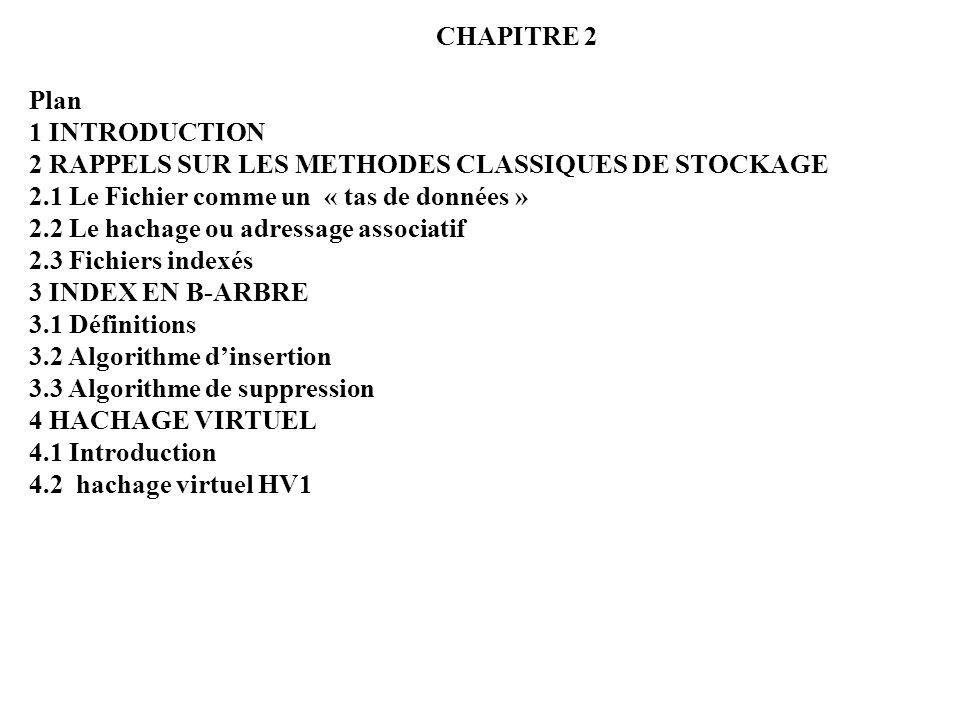 CHAPITRE 2 Plan 1 INTRODUCTION 2 RAPPELS SUR LES METHODES CLASSIQUES DE STOCKAGE 2.1 Le Fichier comme un « tas de données » 2.2 Le hachage ou adressage associatif 2.3 Fichiers indexés 3 INDEX EN B-ARBRE 3.1 Définitions 3.2 Algorithme dinsertion 3.3 Algorithme de suppression 4 HACHAGE VIRTUEL 4.1 Introduction 4.2 hachage virtuel HV1