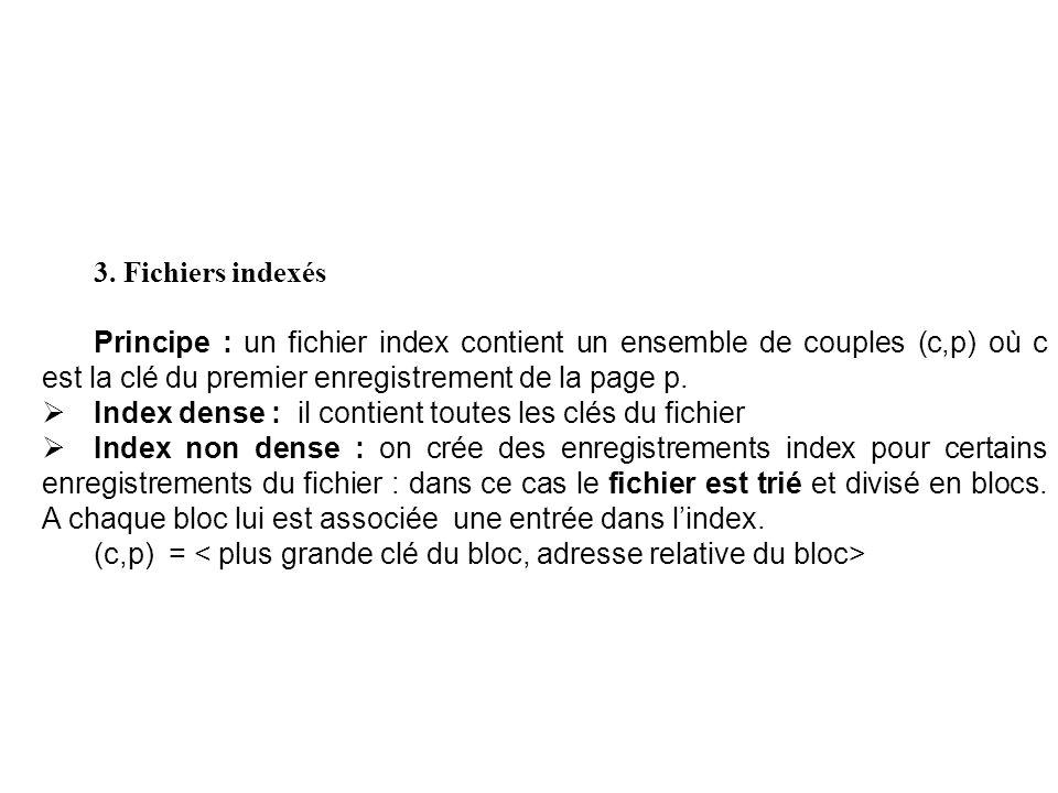 3. Fichiers indexés Principe : un fichier index contient un ensemble de couples (c,p) où c est la clé du premier enregistrement de la page p. Index de