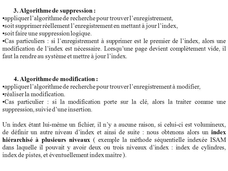 3. Algorithme de suppression : appliquer lalgorithme de recherche pour trouver lenregistrement, soit supprimer réellement lenregistrement en mettant à