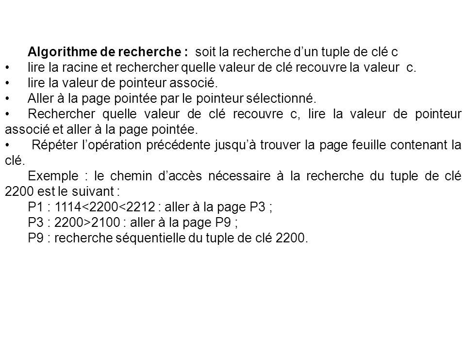 Algorithme de recherche : soit la recherche dun tuple de clé c lire la racine et rechercher quelle valeur de clé recouvre la valeur c.