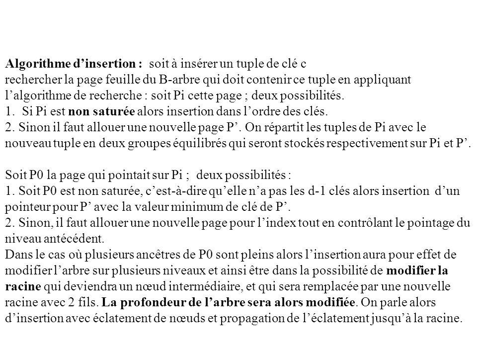 Algorithme dinsertion : soit à insérer un tuple de clé c rechercher la page feuille du B-arbre qui doit contenir ce tuple en appliquant lalgorithme de recherche : soit Pi cette page ; deux possibilités.