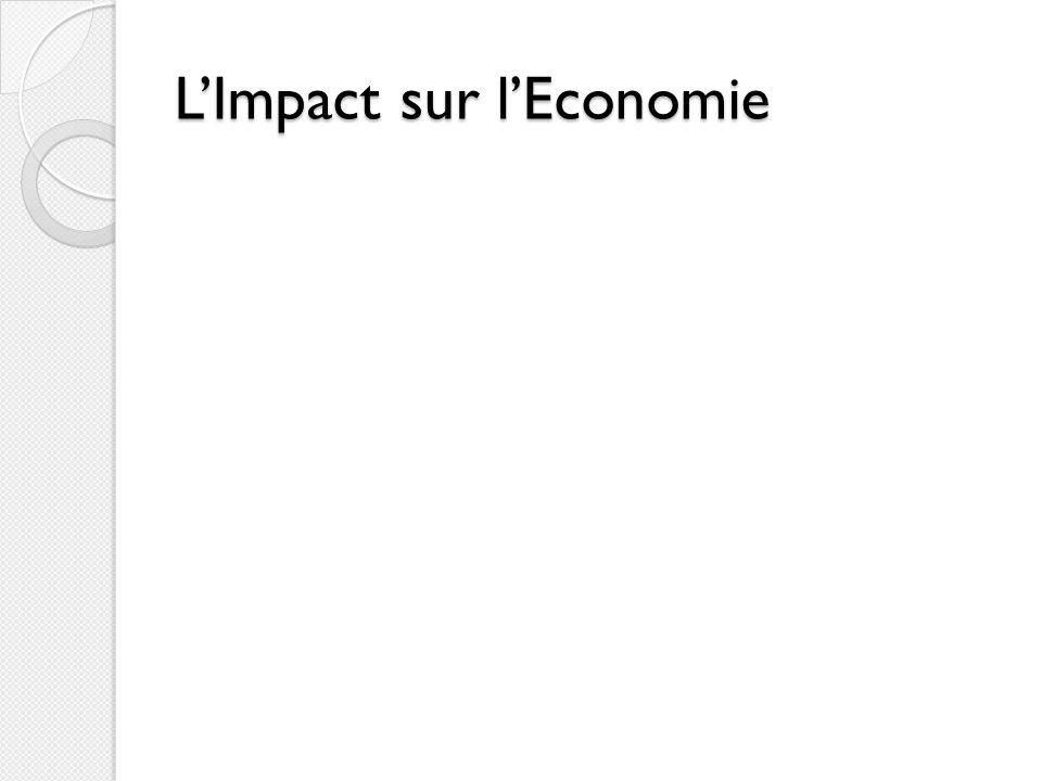 LImpact sur lEconomie