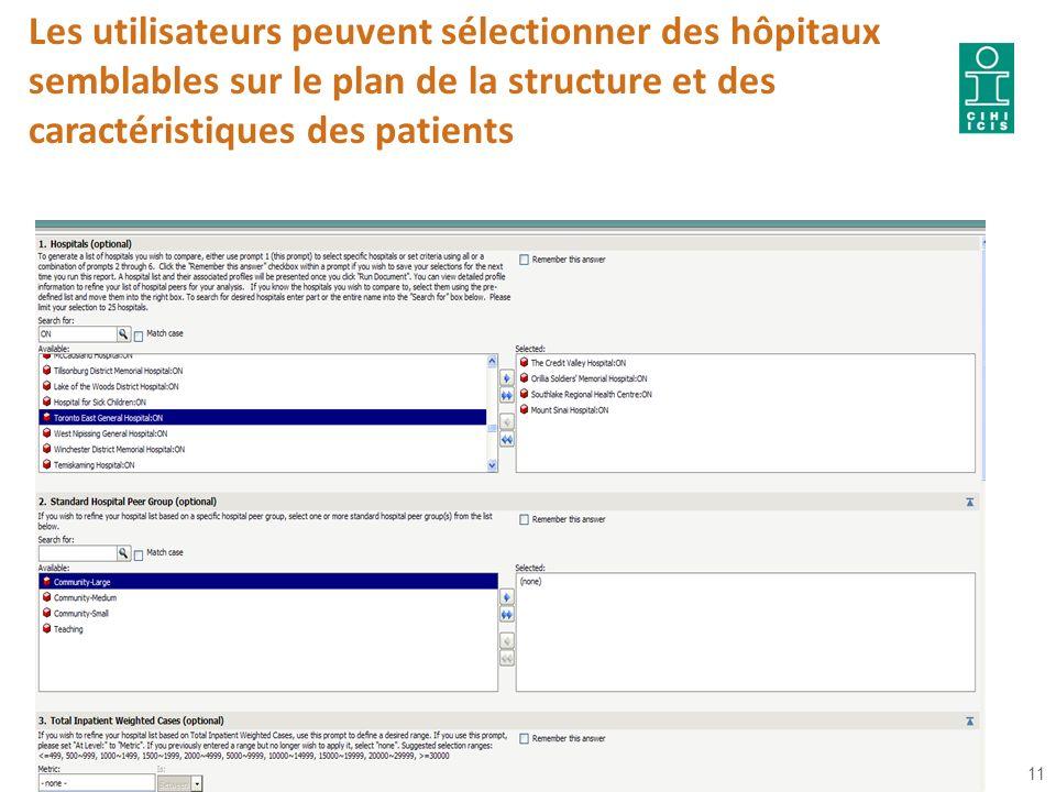 Les utilisateurs peuvent sélectionner des hôpitaux semblables sur le plan de la structure et des caractéristiques des patients 11
