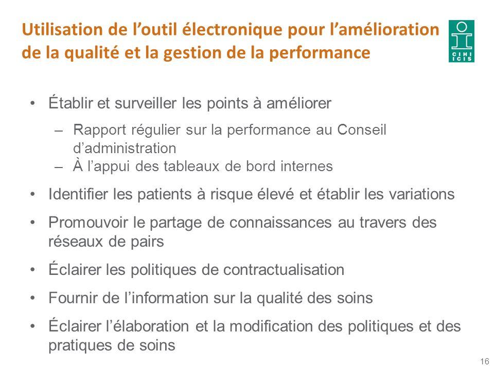 Utilisation de loutil électronique pour lamélioration de la qualité et la gestion de la performance Établir et surveiller les points à améliorer –Rapp