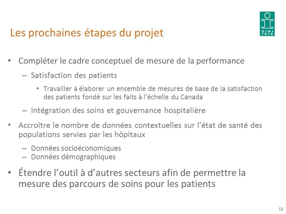 Les prochaines étapes du projet Compléter le cadre conceptuel de mesure de la performance – Satisfaction des patients Travailler à élaborer un ensembl