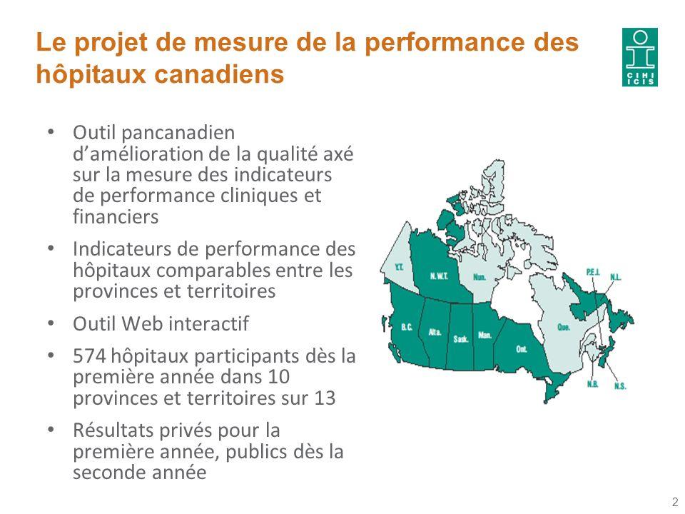Le projet de mesure de la performance des hôpitaux canadiens Outil pancanadien damélioration de la qualité axé sur la mesure des indicateurs de perfor