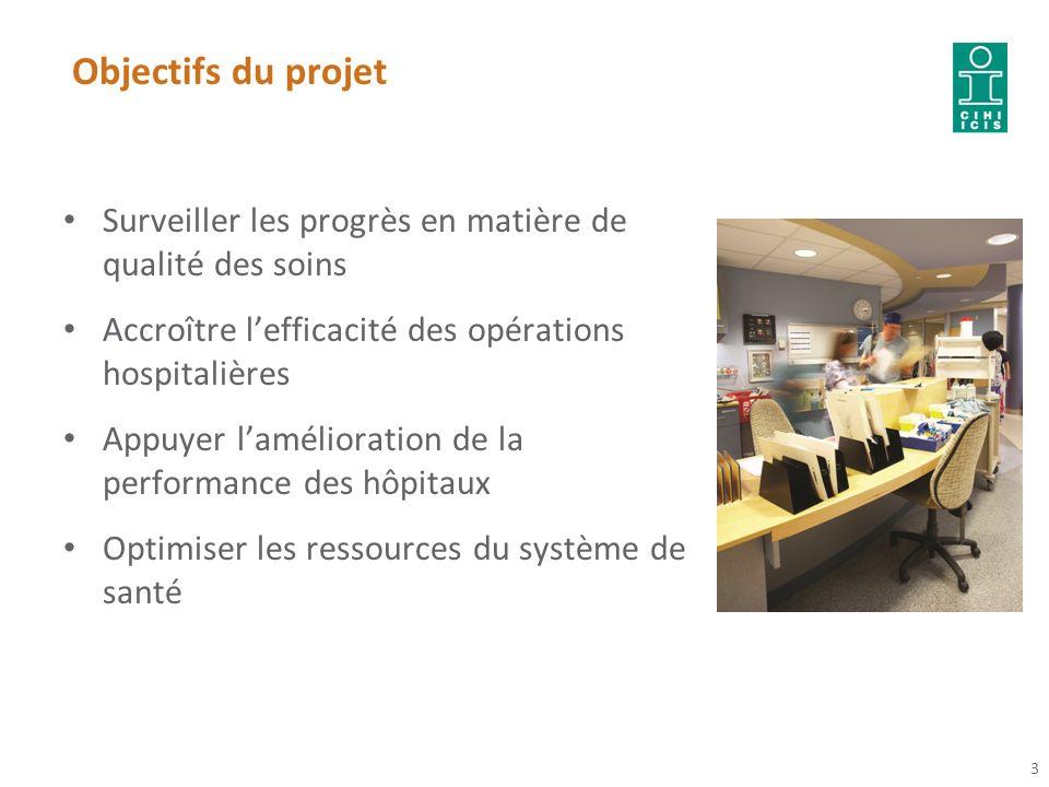 Objectifs du projet Surveiller les progrès en matière de qualité des soins Accroître lefficacité des opérations hospitalières Appuyer lamélioration de