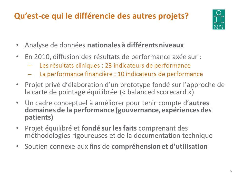 Quest-ce qui le différencie des autres projets? Analyse de données nationales à différents niveaux En 2010, diffusion des résultats de performance axé