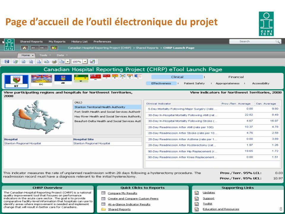 Page daccueil de loutil électronique du projet 8