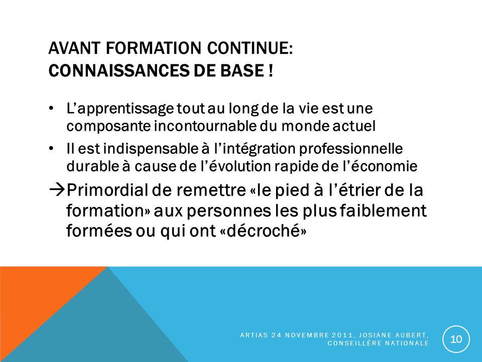 AVANT FORMATION CONTINUE: CONNAISSANCES DE BASE .