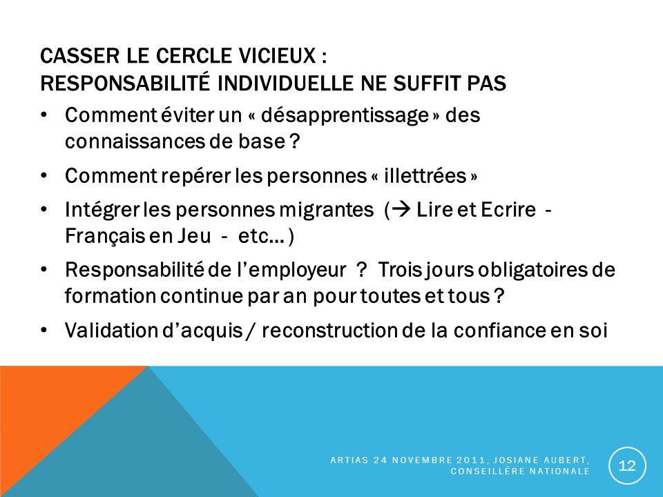 CASSER LE CERCLE VICIEUX : RESPONSABILITÉ INDIVIDUELLE NE SUFFIT PAS Comment éviter un « désapprentissage » des connaissances de base .