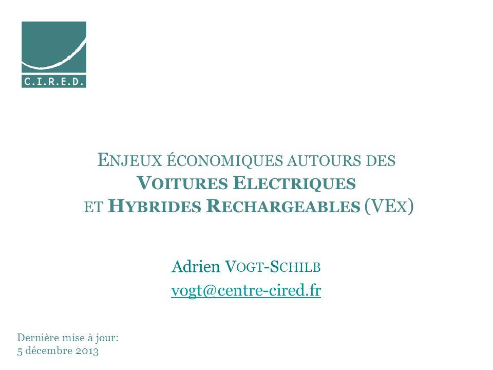 42 Lélectricité se décarbone au prix dune augmentation transitoire et modérée du prix nominal de lélectricité Prix de lélectricité (Europe) $2001/MWh Prix de lélectricité en Europe $2001/MWh base climat climat+techno base+techno