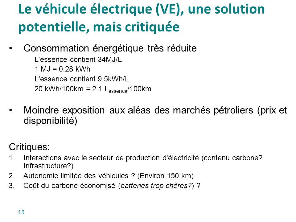 Le véhicule électrique (VE), une solution potentielle, mais critiquée Consommation énergétique très réduite Lessence contient 34MJ/L 1 MJ = 0.28 kWh L