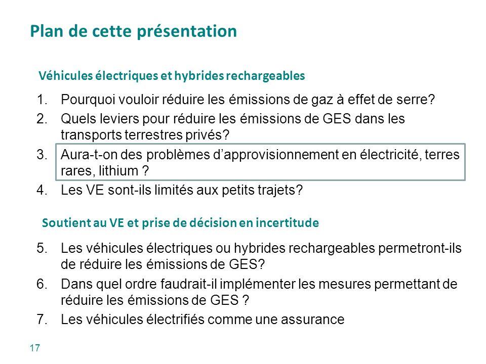 Plan de cette présentation 17 1.Pourquoi vouloir réduire les émissions de gaz à effet de serre? 2.Quels leviers pour réduire les émissions de GES dans