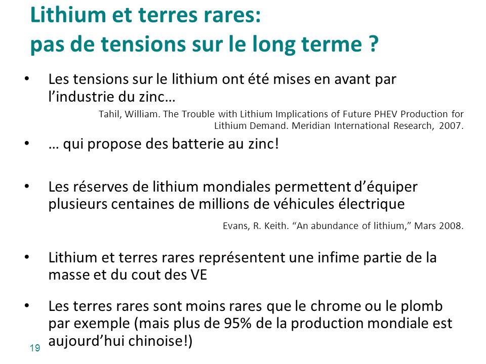Lithium et terres rares: pas de tensions sur le long terme ? Les tensions sur le lithium ont été mises en avant par lindustrie du zinc… Tahil, William