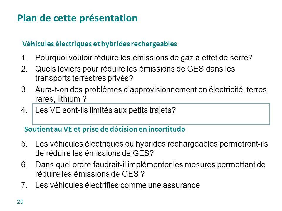 Plan de cette présentation 20 1.Pourquoi vouloir réduire les émissions de gaz à effet de serre? 2.Quels leviers pour réduire les émissions de GES dans