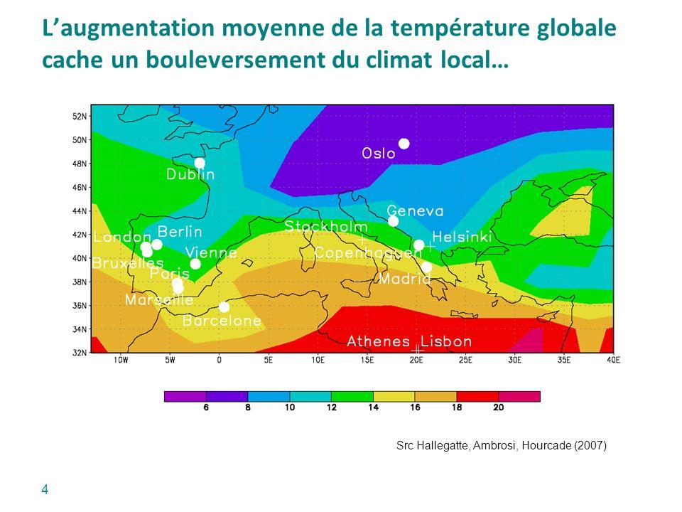 Laugmentation moyenne de la température globale cache un bouleversement du climat local… 4 Src Hallegatte, Ambrosi, Hourcade (2007)