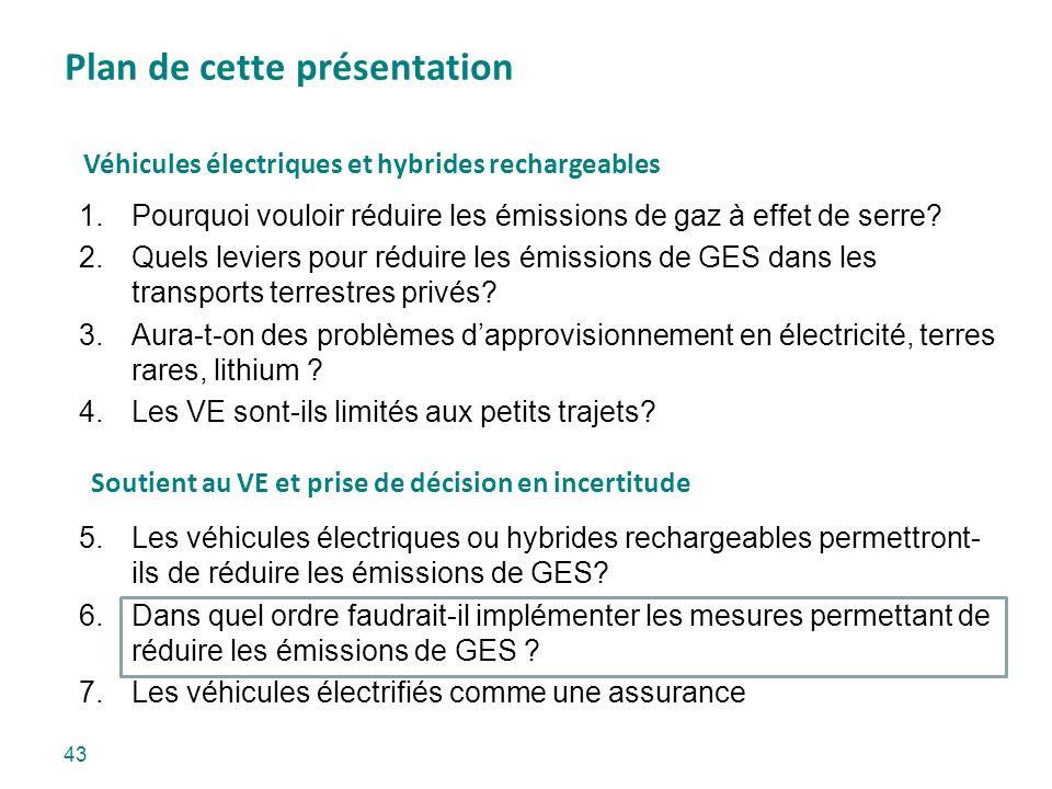 Plan de cette présentation 43 1.Pourquoi vouloir réduire les émissions de gaz à effet de serre? 2.Quels leviers pour réduire les émissions de GES dans