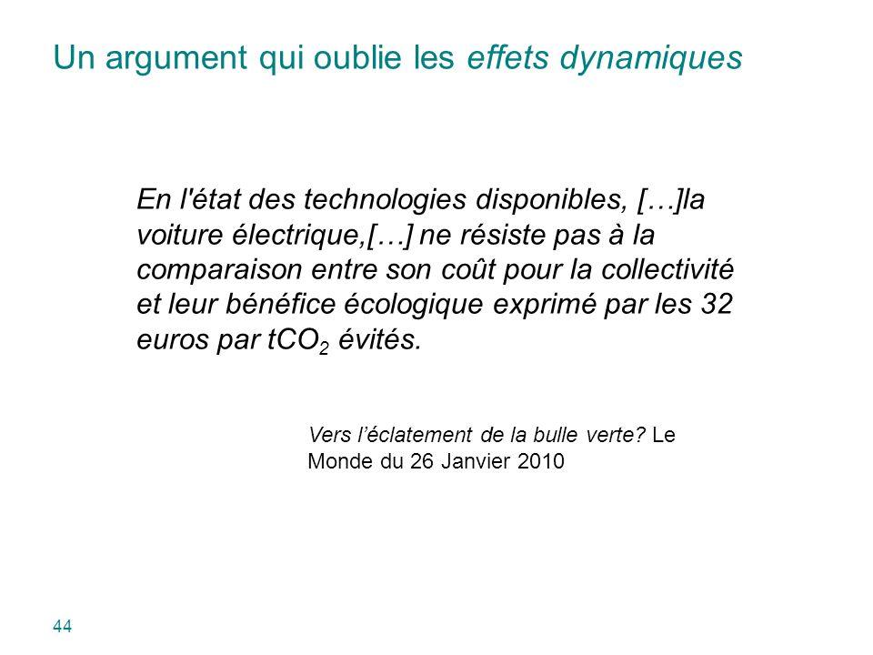 Un argument qui oublie les effets dynamiques En l'état des technologies disponibles, […]la voiture électrique,[…] ne résiste pas à la comparaison entr