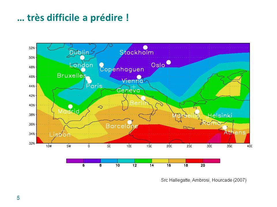 … très difficile a prédire ! 5 Src Hallegatte, Ambrosi, Hourcade (2007)