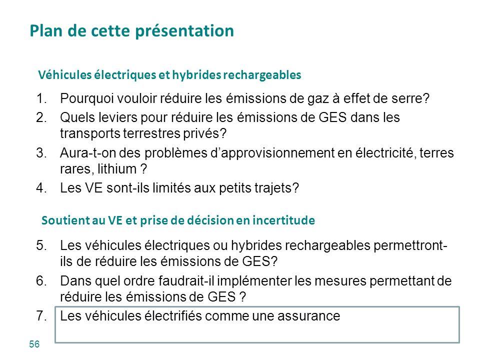 Plan de cette présentation 56 1.Pourquoi vouloir réduire les émissions de gaz à effet de serre? 2.Quels leviers pour réduire les émissions de GES dans