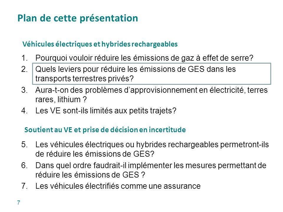 Plan de cette présentation 7 1.Pourquoi vouloir réduire les émissions de gaz à effet de serre? 2.Quels leviers pour réduire les émissions de GES dans
