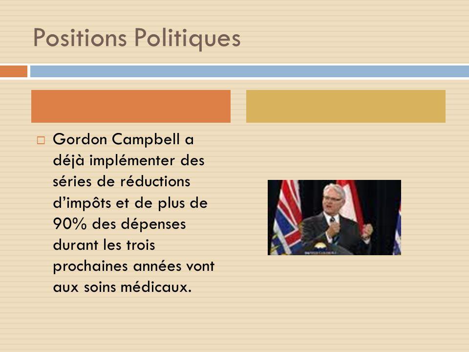 Positions Politiques Gordon Campbell a déjà implémenter des séries de réductions dimpôts et de plus de 90% des dépenses durant les trois prochaines années vont aux soins médicaux.