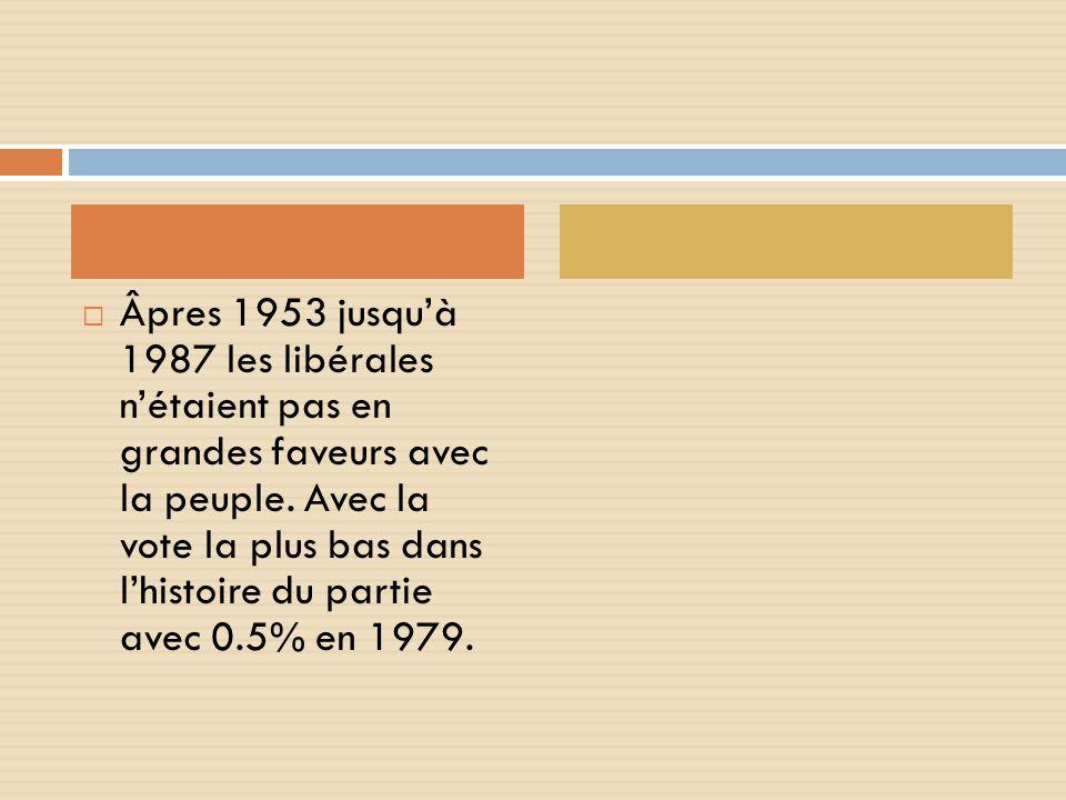 Âpres 1953 jusquà 1987 les libérales nétaient pas en grandes faveurs avec la peuple.