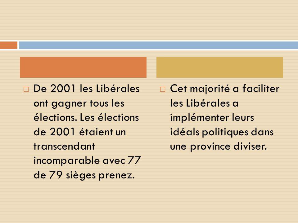 De 2001 les Libérales ont gagner tous les élections.