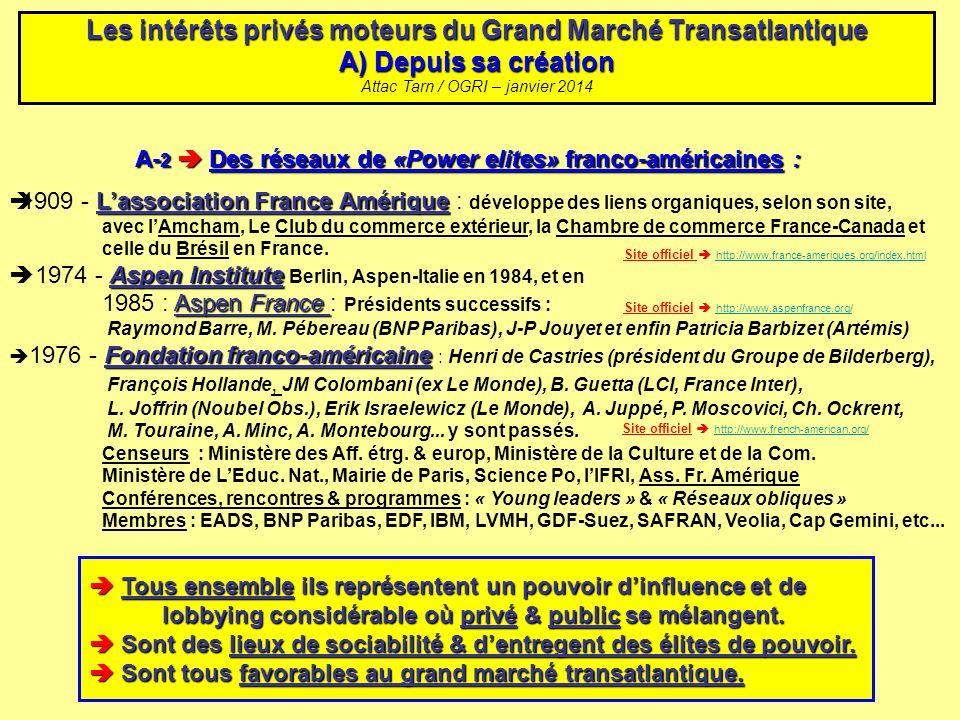 A- 2 Des réseaux de «Power elites» franco-américaines : A- 2 Des réseaux de «Power elites» franco-américaines : Lassociation France Amérique 1909 - La