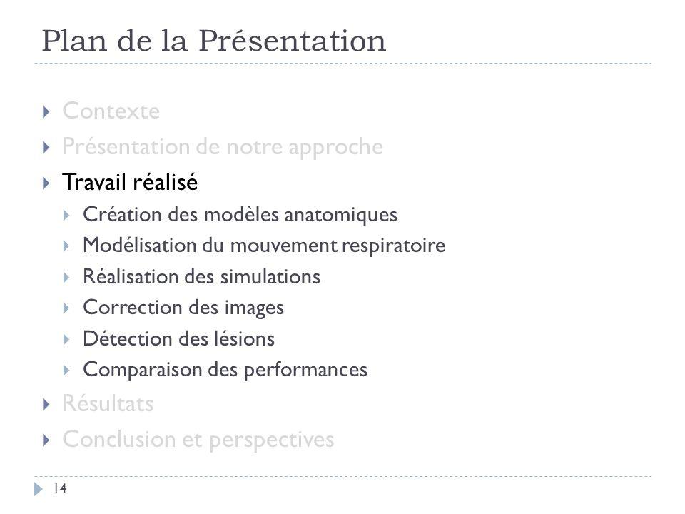 Plan de la Présentation 14 Contexte Présentation de notre approche Travail réalisé Création des modèles anatomiques Modélisation du mouvement respirat