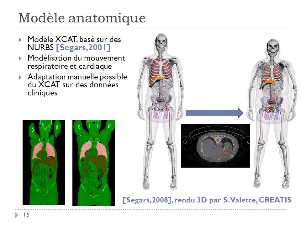 Modèle anatomique 16 Modèle XCAT, basé sur des NURBS [Segars,2001] Modélisation du mouvement respiratoire et cardiaque Adaptation manuelle possible du XCAT sur des données cliniques [Segars,2008], rendu 3D par S.