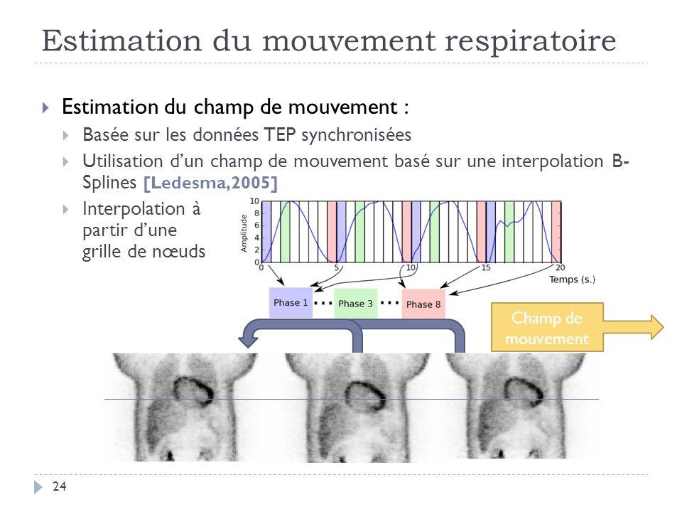 Estimation du mouvement respiratoire 24 Estimation du champ de mouvement : Basée sur les données TEP synchronisées Utilisation dun champ de mouvement basé sur une interpolation B- Splines [Ledesma,2005] Interpolation à partir dune grille de nœuds Champ de mouvement