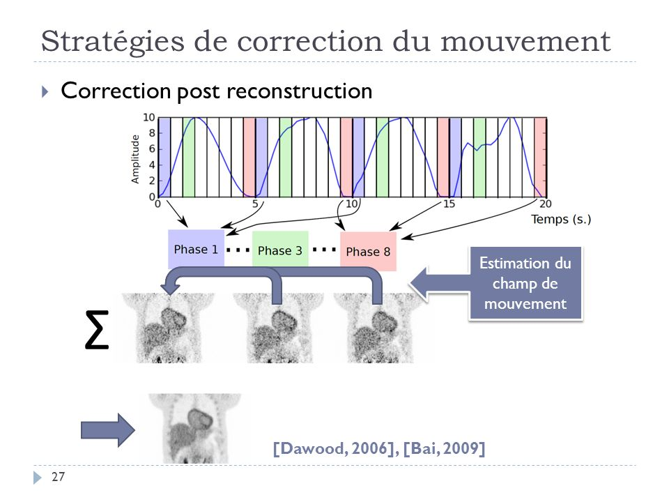 Stratégies de correction du mouvement 27 Correction post reconstruction Estimation du champ de mouvement Σ [Dawood, 2006], [Bai, 2009]