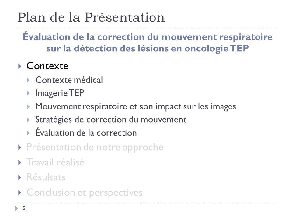 Plan de la Présentation 3 Contexte Contexte médical Imagerie TEP Mouvement respiratoire et son impact sur les images Stratégies de correction du mouve