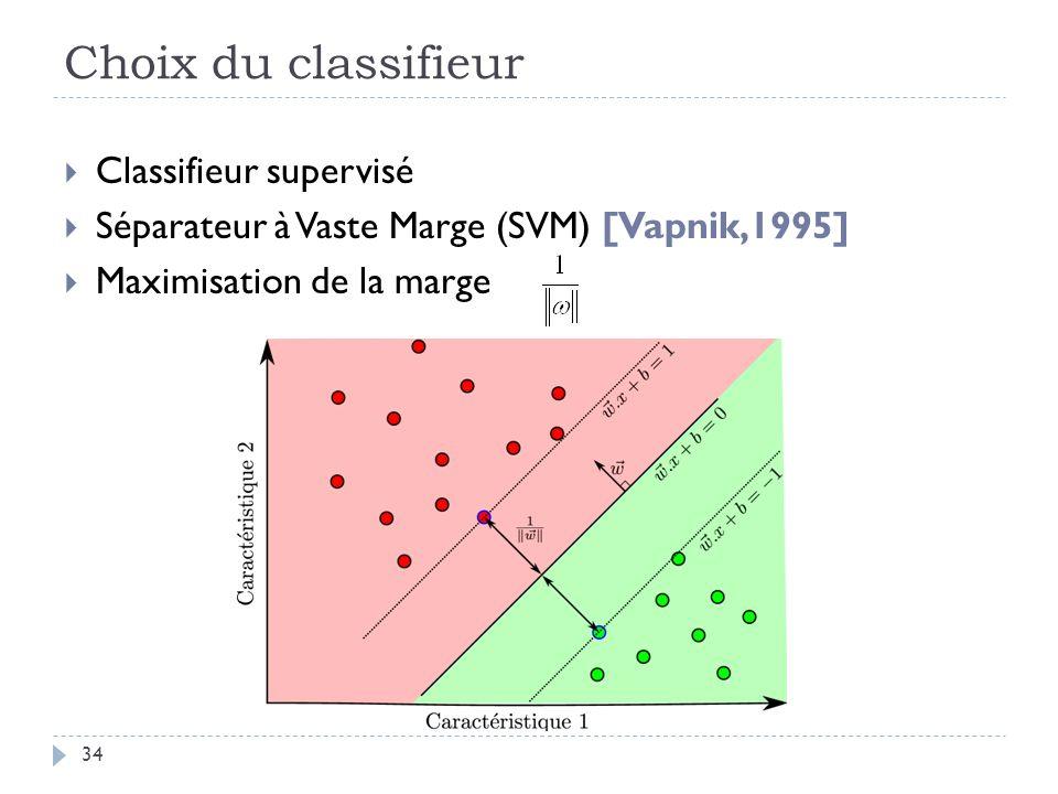 Choix du classifieur 34 Classifieur supervisé Séparateur à Vaste Marge (SVM) [Vapnik,1995] Maximisation de la marge