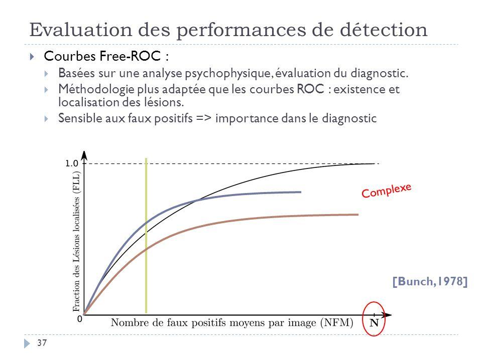 Evaluation des performances de détection 37 Courbes Free-ROC : Basées sur une analyse psychophysique, évaluation du diagnostic. Méthodologie plus adap