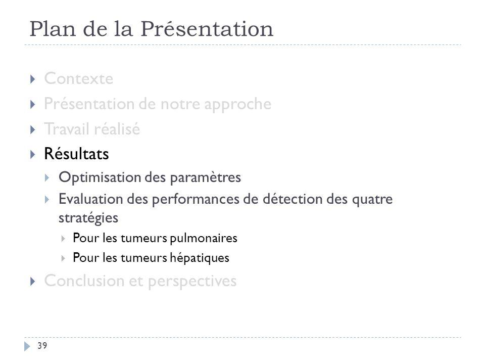 Plan de la Présentation 39 Contexte Présentation de notre approche Travail réalisé Résultats Optimisation des paramètres Evaluation des performances d