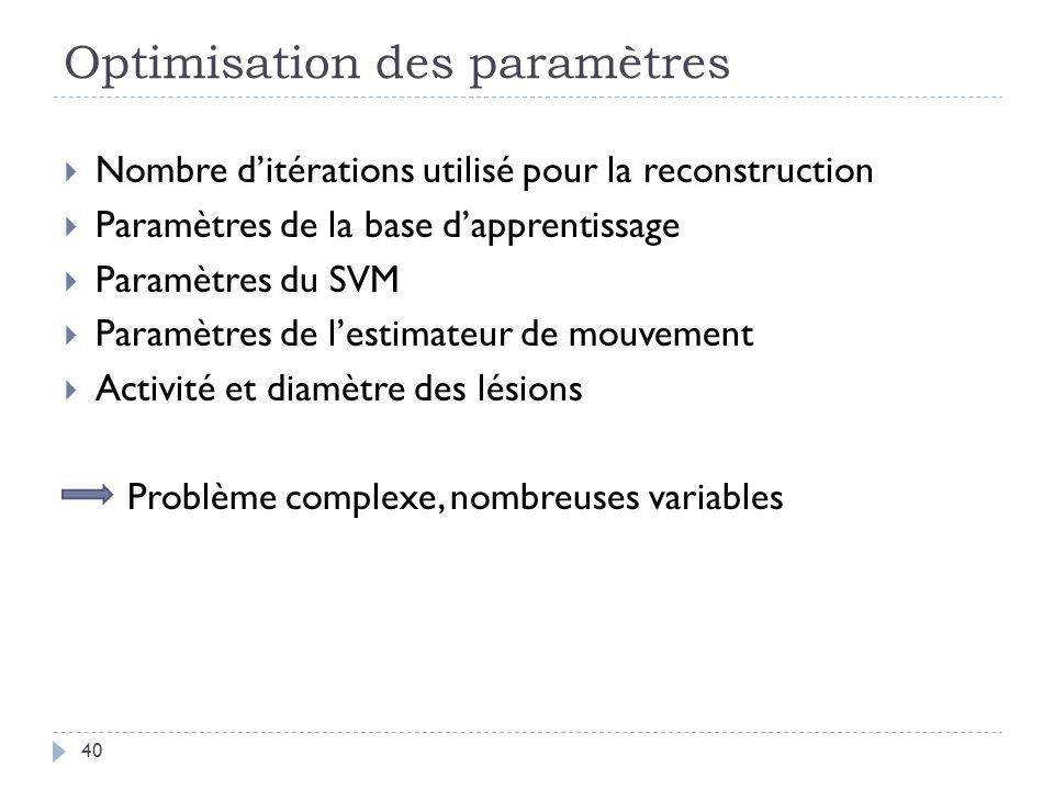 Optimisation des paramètres 40 Nombre ditérations utilisé pour la reconstruction Paramètres de la base dapprentissage Paramètres du SVM Paramètres de lestimateur de mouvement Activité et diamètre des lésions Problème complexe, nombreuses variables