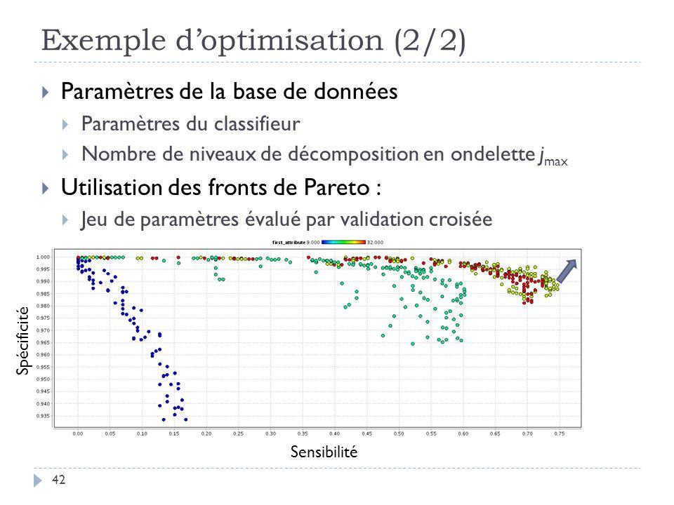 Exemple doptimisation (2/2) 42 Paramètres de la base de données Paramètres du classifieur Nombre de niveaux de décomposition en ondelette j max Utilisation des fronts de Pareto : Jeu de paramètres évalué par validation croisée Sensibilité Spécificité