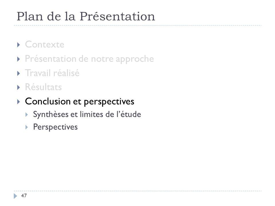 Plan de la Présentation 47 Contexte Présentation de notre approche Travail réalisé Résultats Conclusion et perspectives Synthèses et limites de létude Perspectives