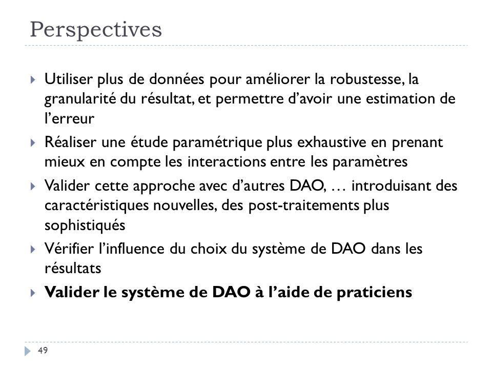 Perspectives 49 Utiliser plus de données pour améliorer la robustesse, la granularité du résultat, et permettre davoir une estimation de lerreur Réaliser une étude paramétrique plus exhaustive en prenant mieux en compte les interactions entre les paramètres Valider cette approche avec dautres DAO, … introduisant des caractéristiques nouvelles, des post-traitements plus sophistiqués Vérifier linfluence du choix du système de DAO dans les résultats Valider le système de DAO à laide de praticiens