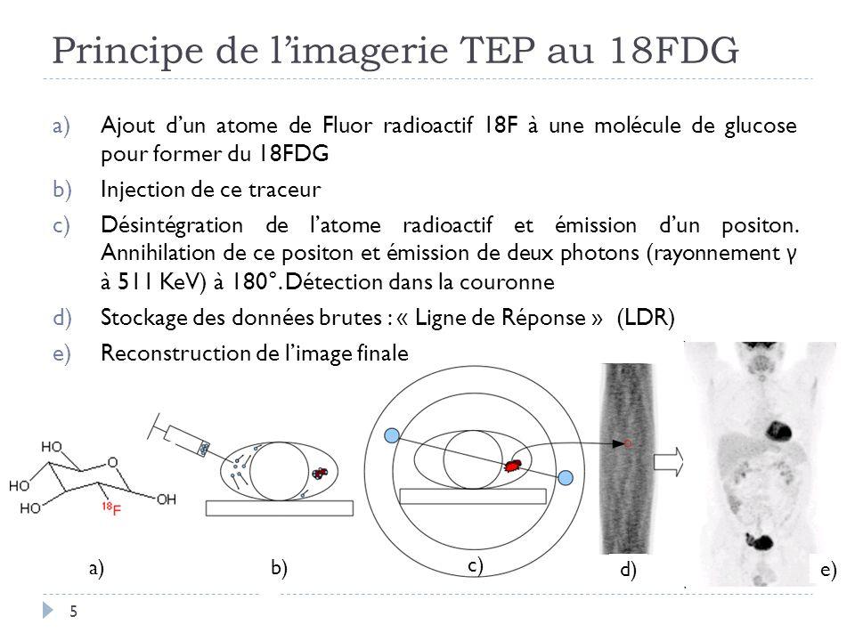Principe de limagerie TEP au 18FDG 5 a)Ajout dun atome de Fluor radioactif 18F à une molécule de glucose pour former du 18FDG b)Injection de ce traceur c)Désintégration de latome radioactif et émission dun positon.