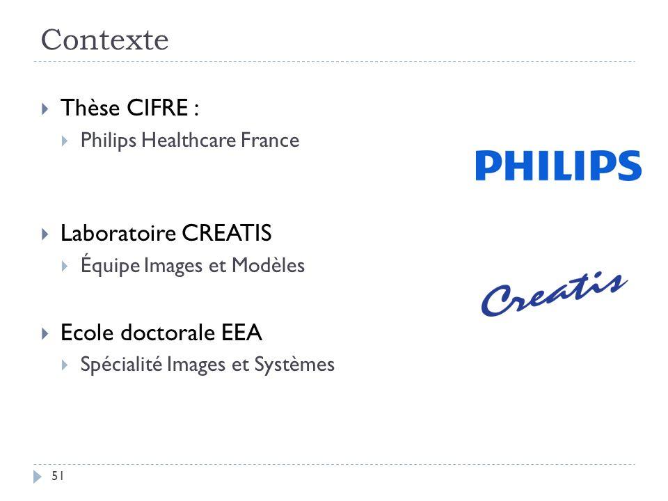 Contexte 51 Thèse CIFRE : Philips Healthcare France Laboratoire CREATIS Équipe Images et Modèles Ecole doctorale EEA Spécialité Images et Systèmes