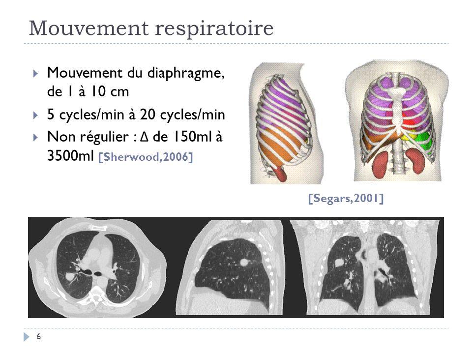 Mouvement respiratoire 6 Mouvement du diaphragme, de 1 à 10 cm 5 cycles/min à 20 cycles/min Non régulier : Δ de 150ml à 3500ml [Sherwood,2006] [Segars