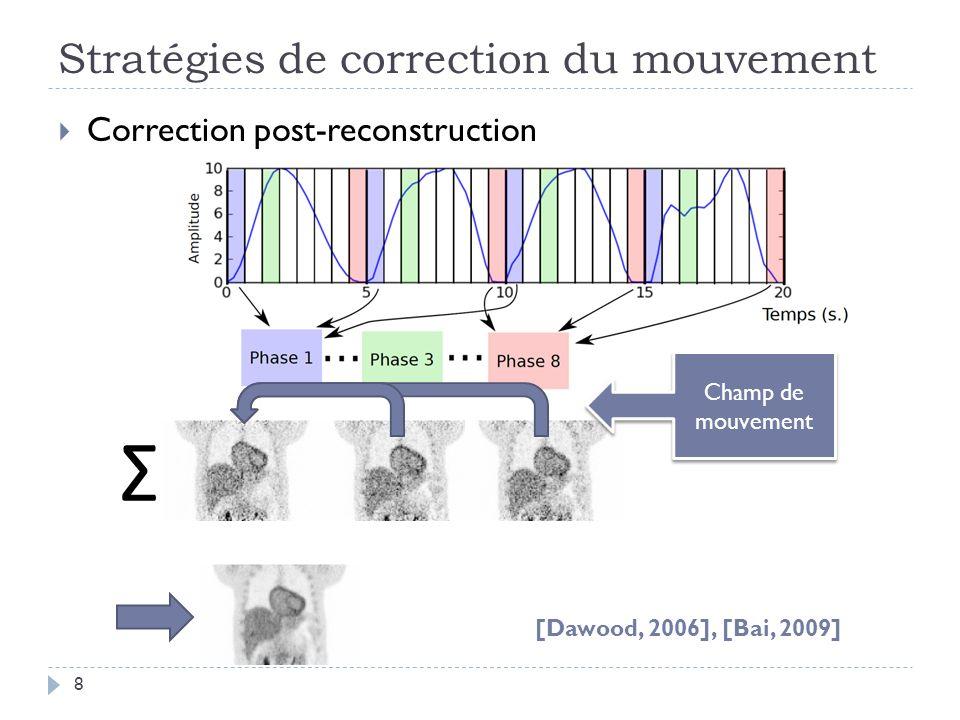 Correction pendant la reconstruction 9 Image au temps de référence T 0.