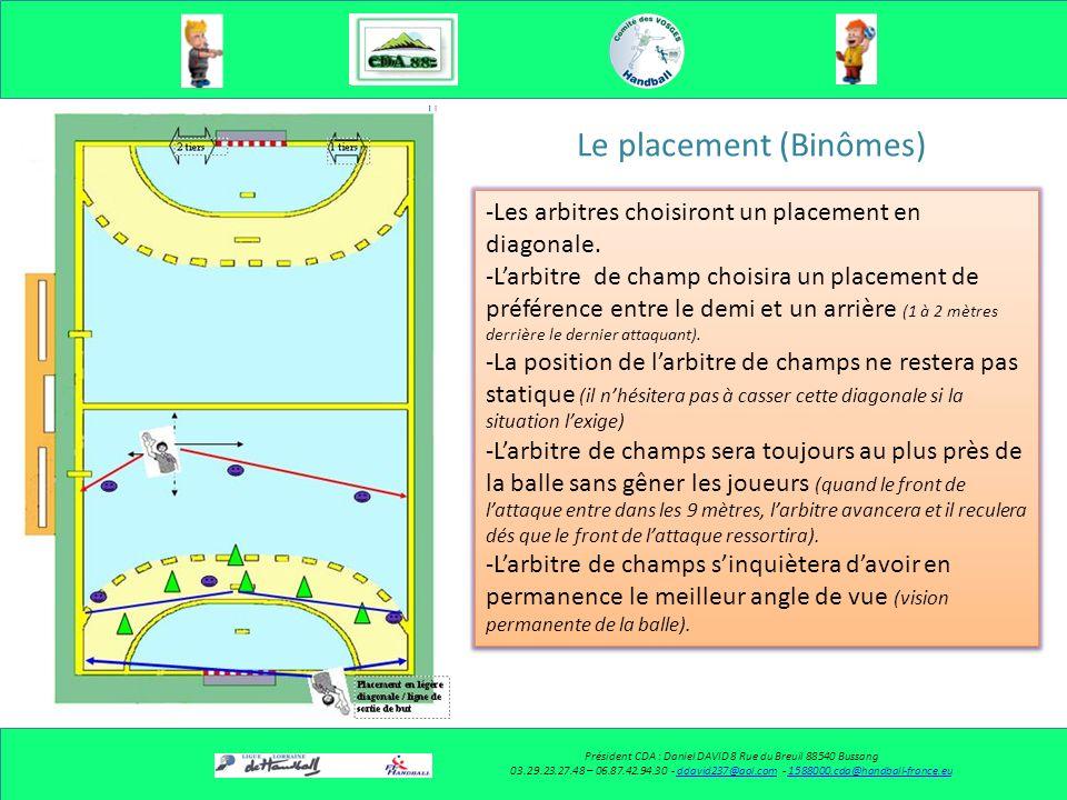 Le placement (Binômes) Président CDA : Daniel DAVID 8 Rue du Breuil 88540 Bussang 03.29.23.27.48 – 06.87.42.94.30 - ddavid237@aol.com - 1588000.cda@handball-france.euddavid237@aol.com1588000.cda@handball-france.eu