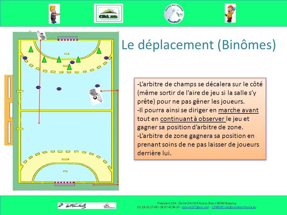 Le déplacement (Binômes) Président CDA : Daniel DAVID 8 Rue du Breuil 88540 Bussang 03.29.23.27.48 – 06.87.42.94.30 - ddavid237@aol.com - 1588000.cda@handball-france.euddavid237@aol.com1588000.cda@handball-france.eu
