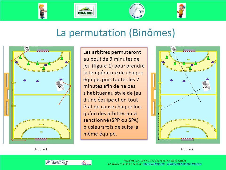 La permutation (Binômes) Président CDA : Daniel DAVID 8 Rue du Breuil 88540 Bussang 03.29.23.27.48 – 06.87.42.94.30 - ddavid237@aol.com - 1588000.cda@handball-france.euddavid237@aol.com1588000.cda@handball-france.eu