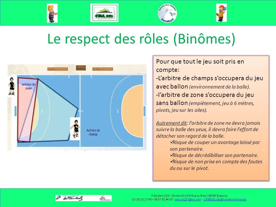 Le respect des rôles (Binômes) Président CDA : Daniel DAVID 8 Rue du Breuil 88540 Bussang 03.29.23.27.48 – 06.87.42.94.30 - ddavid237@aol.com - 1588000.cda@handball-france.euddavid237@aol.com1588000.cda@handball-france.eu